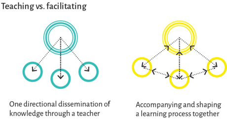 Teaching-facilitating.png